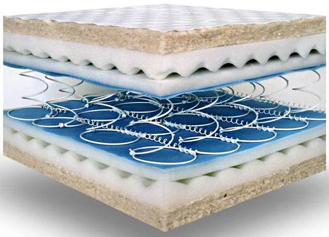 Materasso A Molle O Memory Foam.Quali Sono I Migliori Materassi A Molle Marina Bay